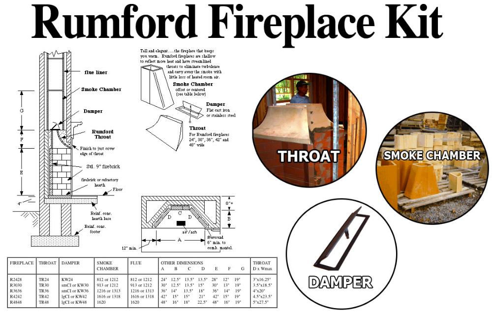 Rumford Fireplace 36 Fireplace Kit Rumford Fireplace