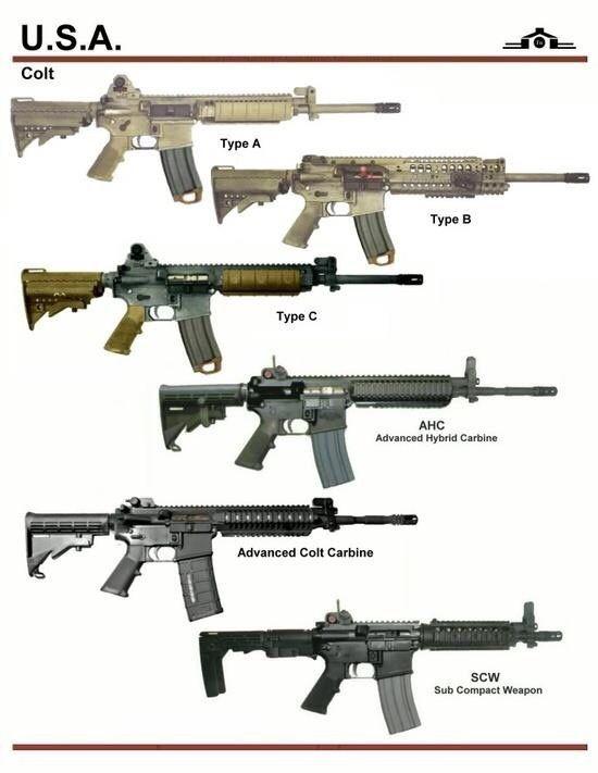 Pin by Nicholas Chadwick on guns   Guns, M4 carbine