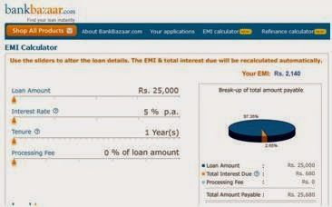 How To Check Your Personal Loan Eligibility Online Using Bankbazaar Com Personal Loans Loan Online