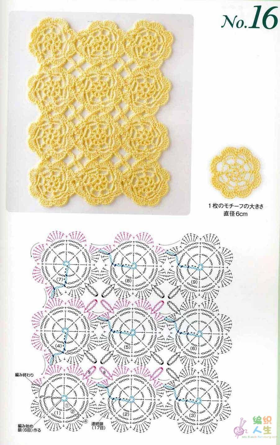 Clases de Puntos y Patrones. Libros - Patrones Crochet | Patrones de ...