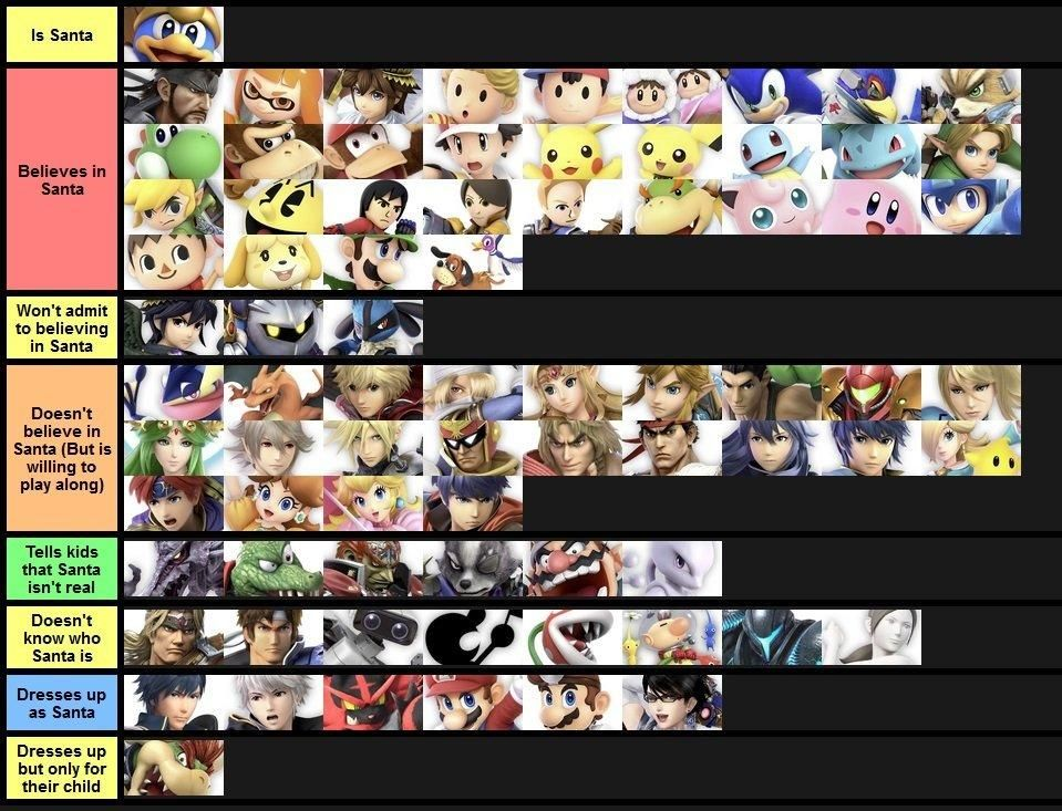 Characters Opinion On Santa Smash Bros Funny Super Smash Bros Memes Smash Bros
