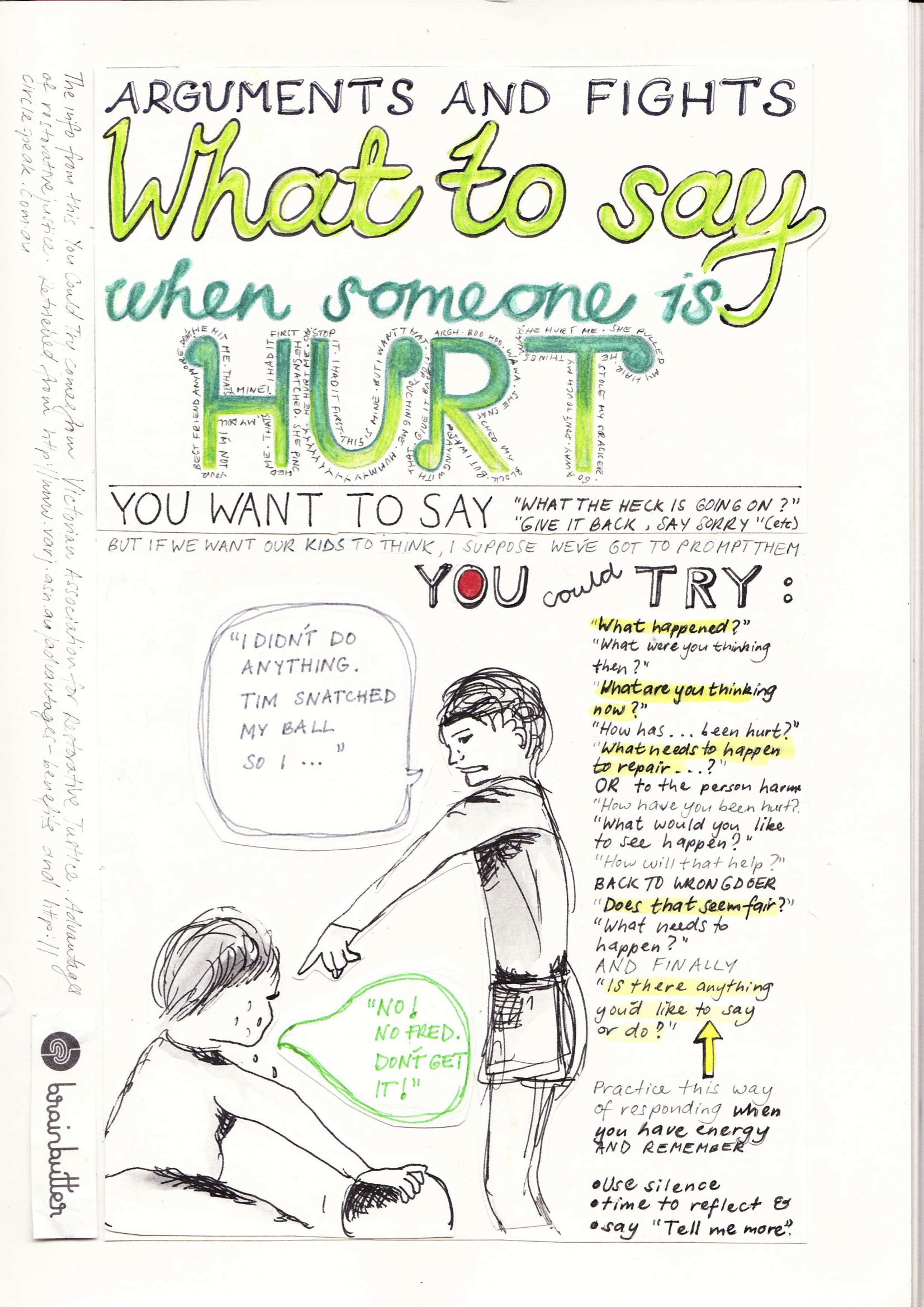 What To Say When Someone Is Hurt Brainbutter Parenting