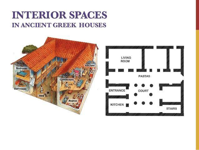 Ancient Greece Interior Design Furniture 4 638 Jpg 638 479 Ancient Greece Ancient Greece Architecture Ancient Greece For Kids