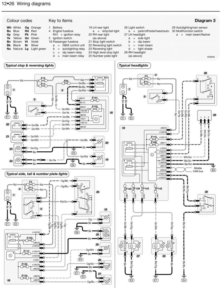 grafik ford focus mk2 haynes wiring diagram hd quality