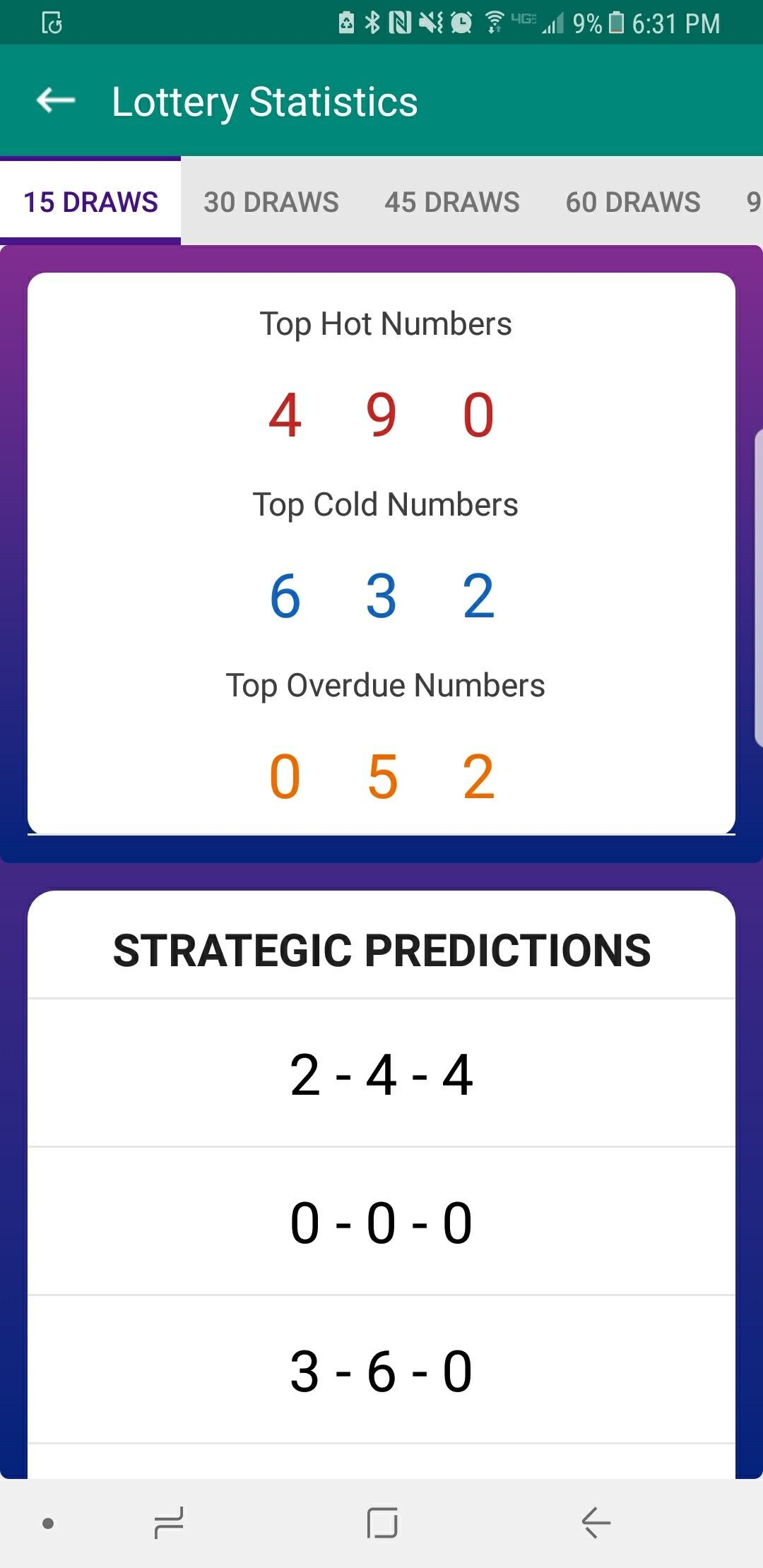 Pin By Usersupport On Pick 3 Lottery Strategy
