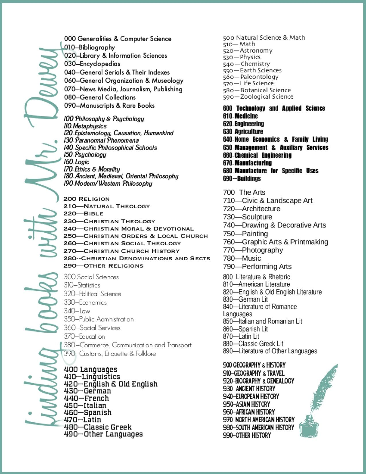 Dewey Decimal System Great Details And A Link To A