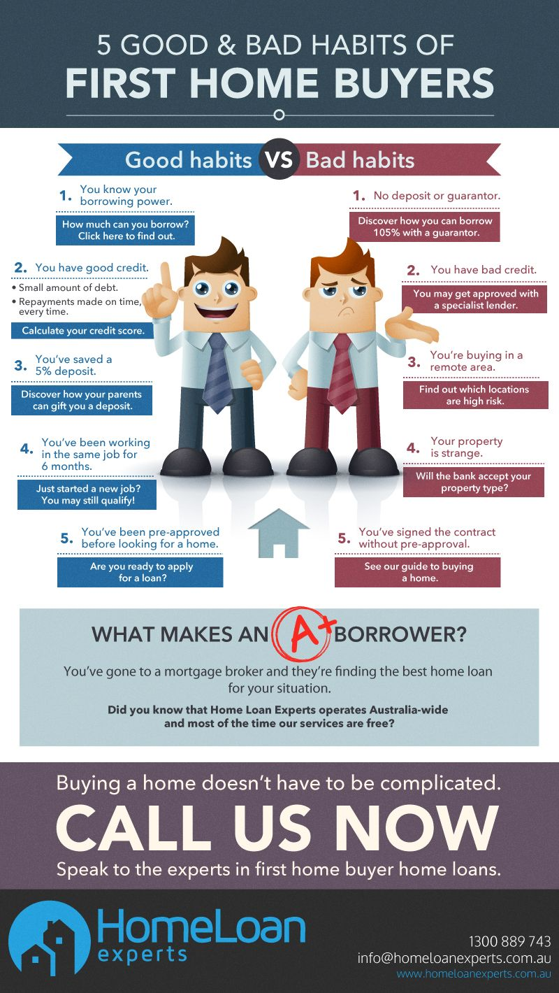 5 Good & Bad Habits Of A First Home Buyer