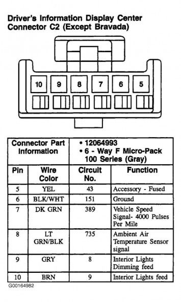 1996 Chevy Blazer Radio Wiring Diagram