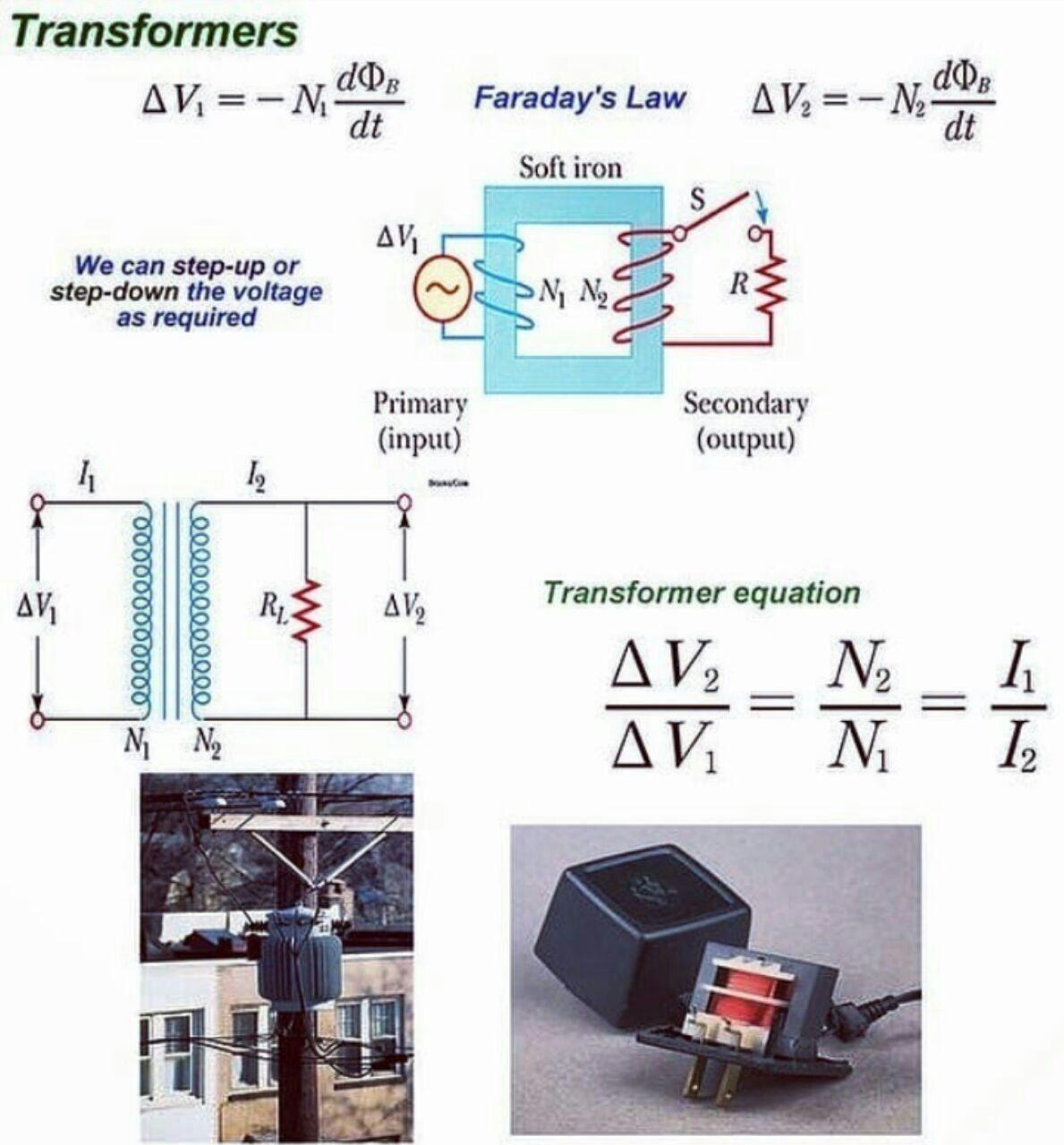 Ideia Por Julio Maneira Em Eletronica Engenharia Eletrica