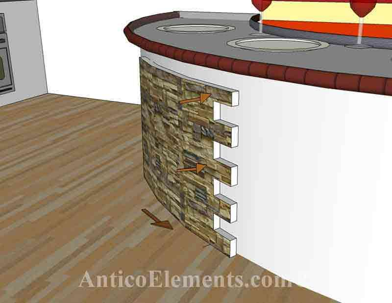 faux stone panels around a curve or over a less expensive plain desk