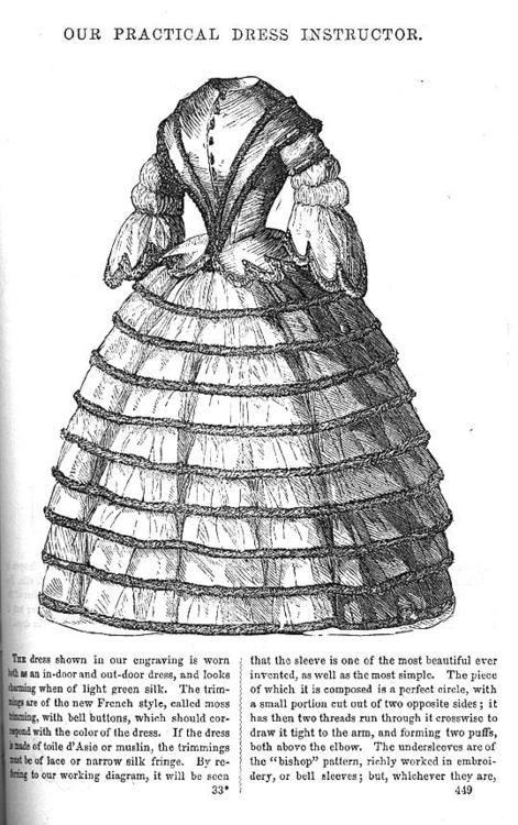 Indoor/outdoor dress bodice, Godey's Lady's Book- November, 1855.