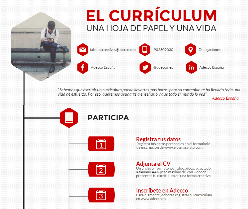 El Curriculum más visto- Adecco infografia, infographic, rrhh ...