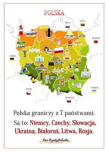 Polska Sasiedzi Edukacja Domowa Przedszkole Wczesna Edukacja