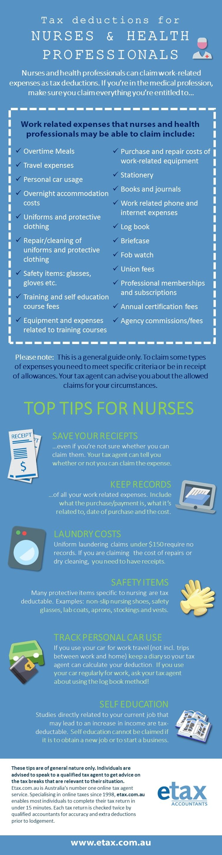 Nurses Tax Deductions Infographic Travel Nursing Nursing Tips