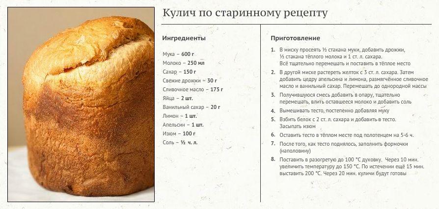 натурально покрасить крем для кулича: 15 тыс изображений найдено в Яндекс.Картинках