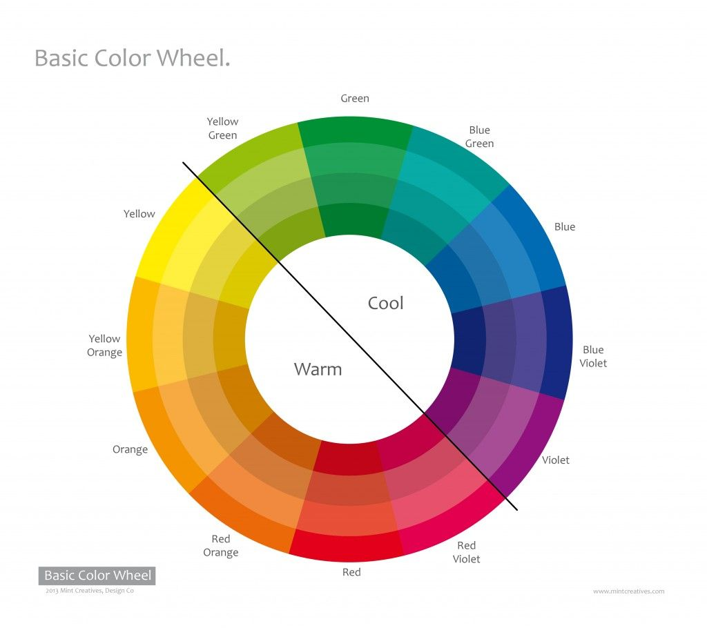 12 Hour RYB Color Wheel With 1 Shade Tone And Tint For Each Hue