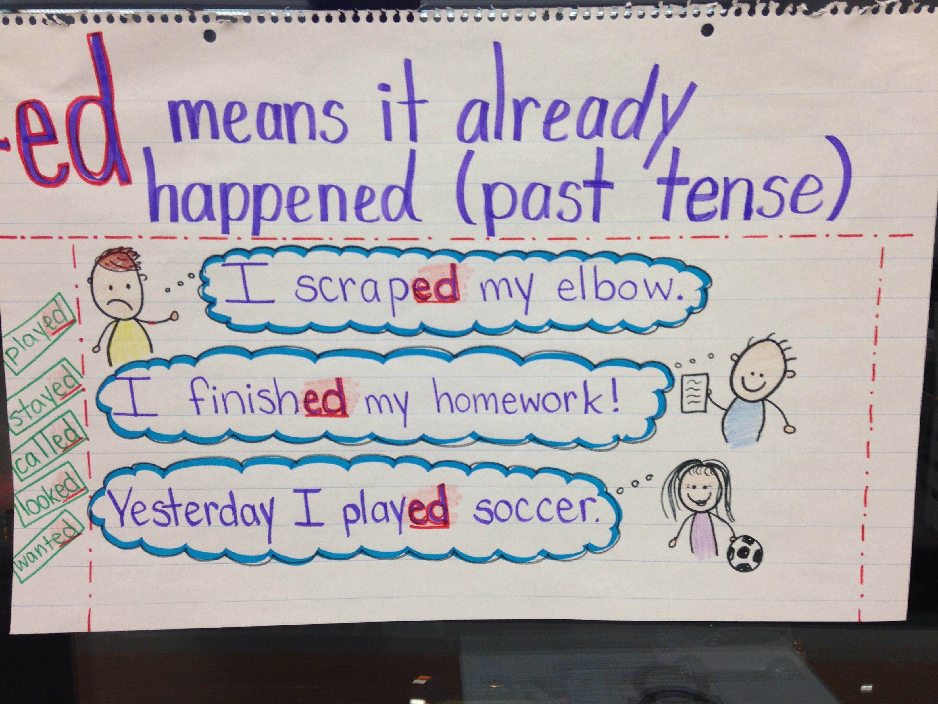Past Tense Ed Ending Anchor Chart