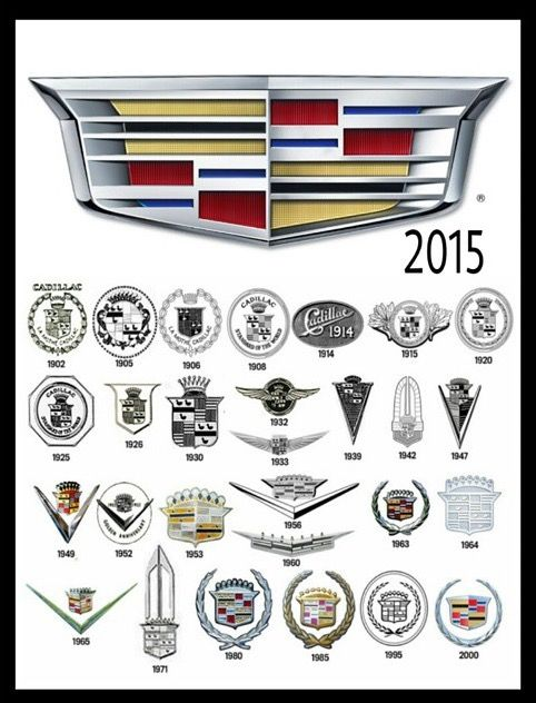 The Evolution Of The Cadillac Symbol Cars Cars Cars Cadillac