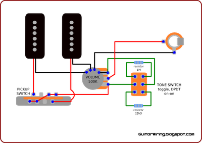 The Guitar Wiring Blog - diagrams and tips: Wiring for P90 Pickups