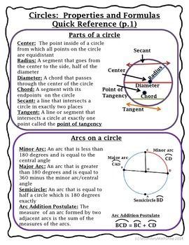 Circles - Geometry Circles Graphic Organizer/Reference