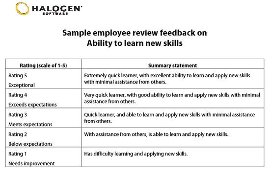Pin now, read later! A lifesaver come review time - great sample - feedback survey template