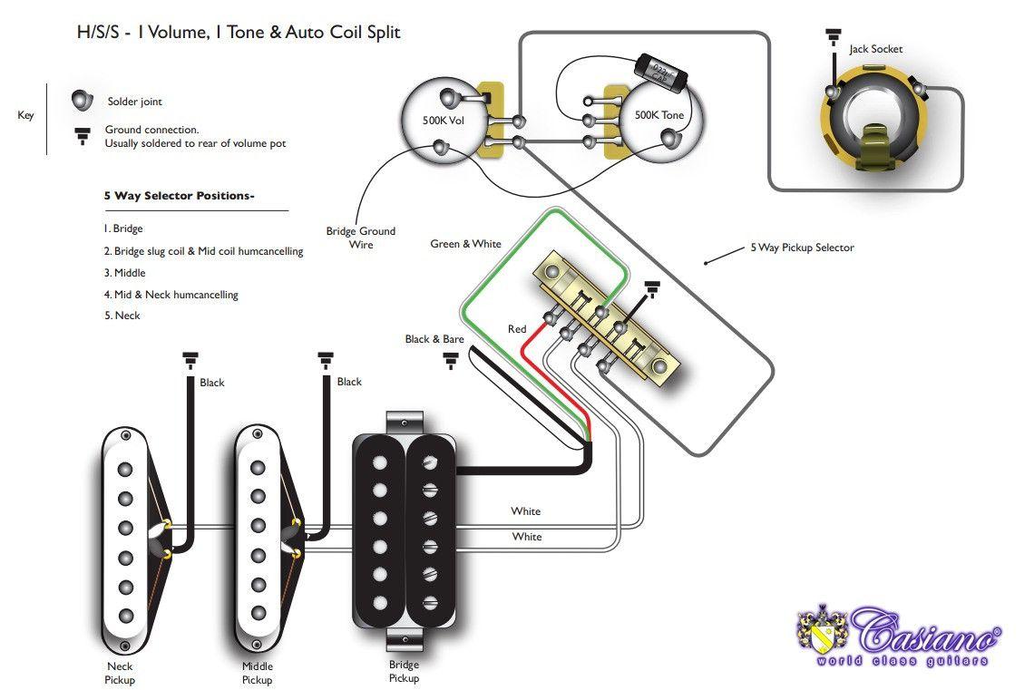 Image result for suhr pickups schematics | Guitar pickups, Guitar diy,  Fender stratocasterPinterest