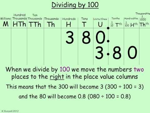 Dividing By 10 100 And 1000 Youtube Multiplication And Division Multiplication Songs Multiplication Dividing by decimals worksheet tes
