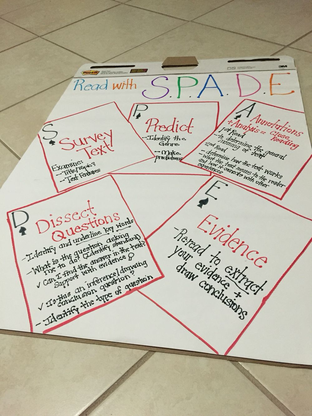 Spade Reading Strategy Reading Strategies Reading Classroom Active Reading Strategies