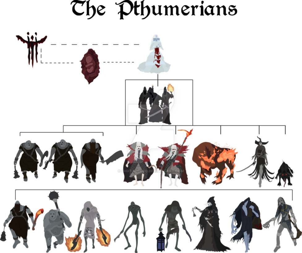 Bloodborne - The Pthumerians by DigitalCleo