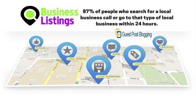 Updated 2019) Top 50+ Local Business Listing Sites for