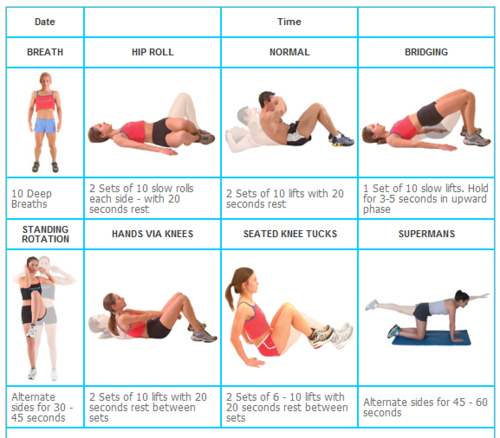 Abdominal Exercises For Beginners This Actually Looks