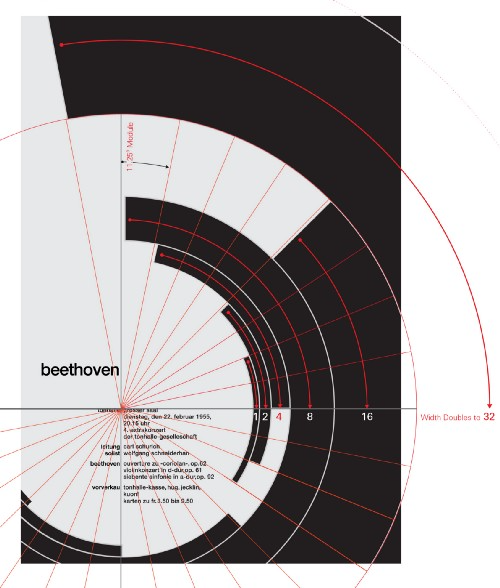 Beethoven poster by Josef Muller-Brockmann - FGD1 The Archive