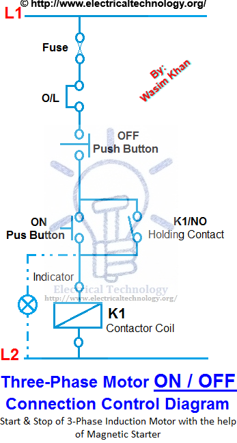 ON / OFF 3-Phase Motor Connection Control Diagram | Electrical ...