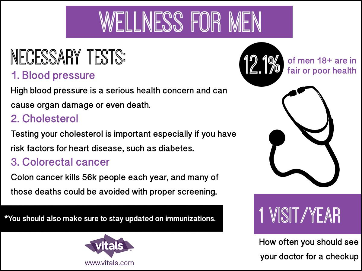 June is mens health month mens health month mens