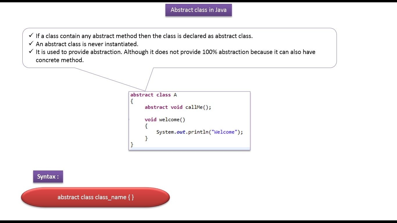 Java Ee Java Tutorial Java Abstract Class Definition Java