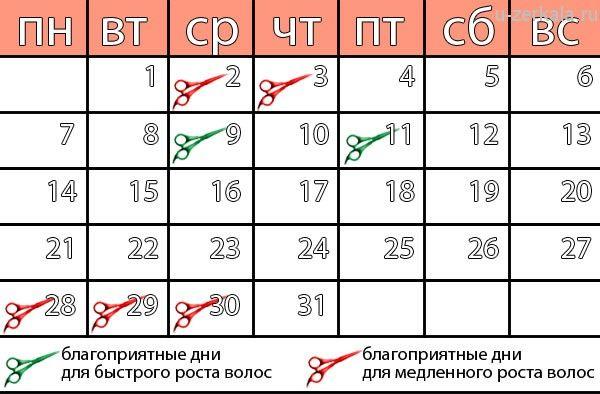 Lunnyj Kalendar Strizhki Volos Na Oktyabr 2013 Lunar Calendar Calendar Lunar