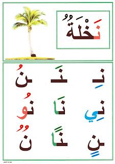 معلقات تزيين القسم صور الحروف الابجدية العربية للطور الاول ابتدائي Arabic Alphabet For Kids Arabic Alphabet Arabic Alphabet Letters