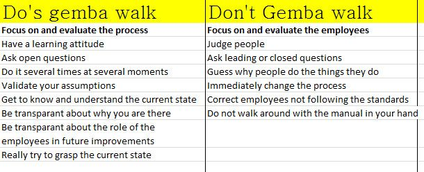 "gemba walk - ""Google"" paieška | Lean | Pinterest | Helpful hints"
