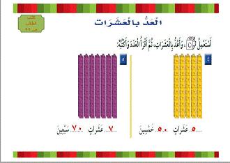 حل مادة رياضيات درس انماط الاعداد صف اول إبتدائي الفصل الدراسي ثاني Chart Bar Chart