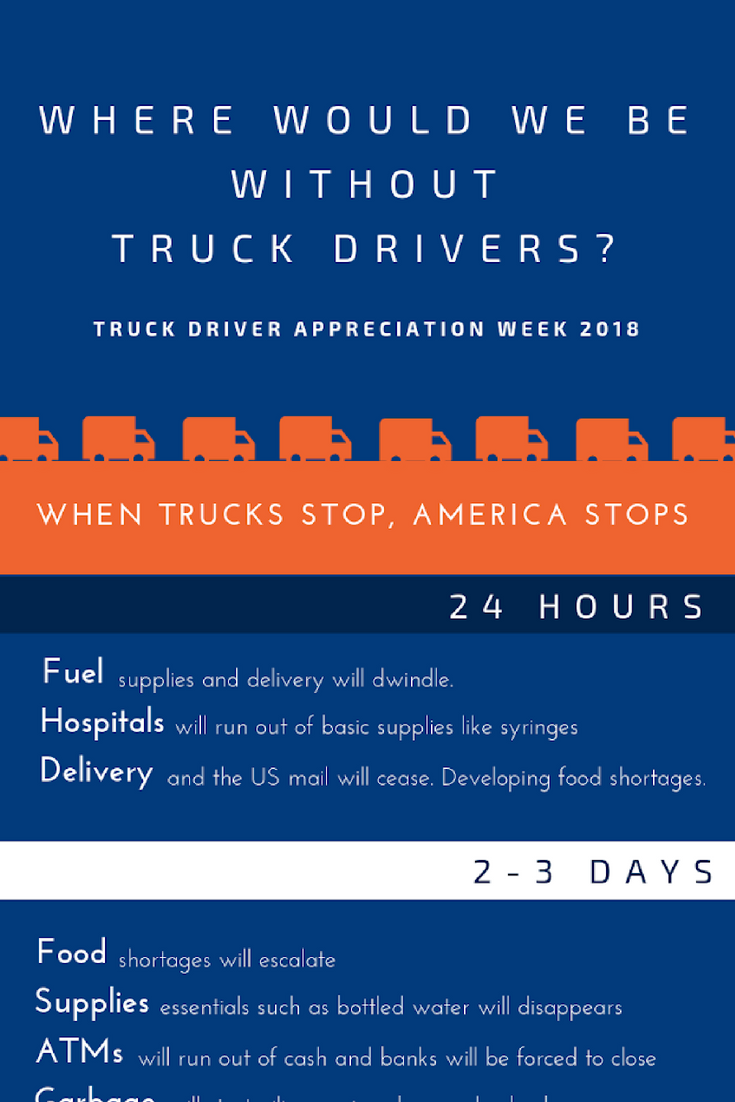 Where Would The United States Be Without Truck Drivers Truck