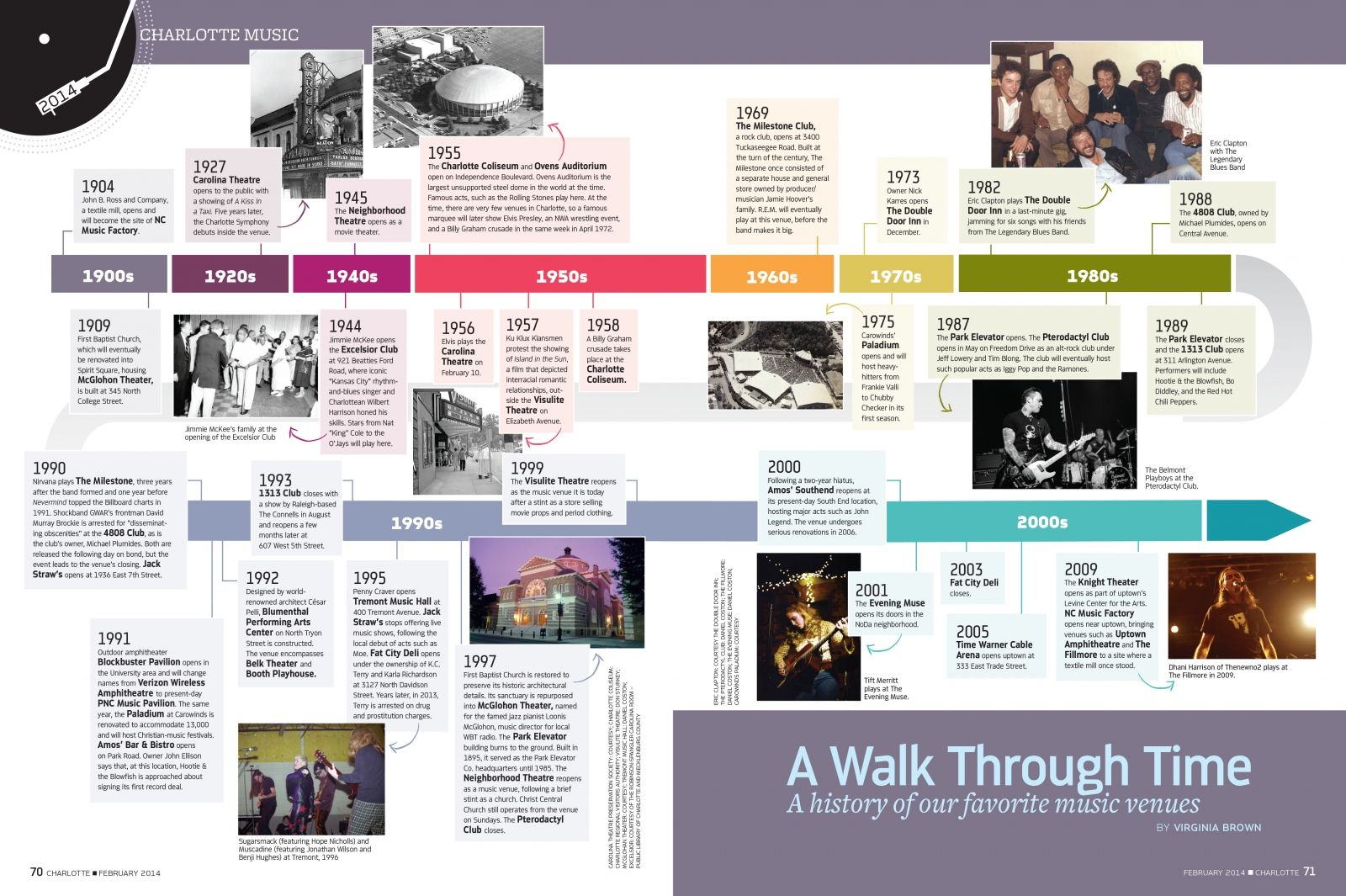 A Walk Through Time A History Of Charlotte Venues A