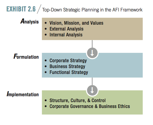 business implementation plan pdf
