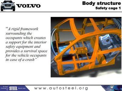 Volvo Boron Extrication Volvo Volvo Xc90 Volvo Cars