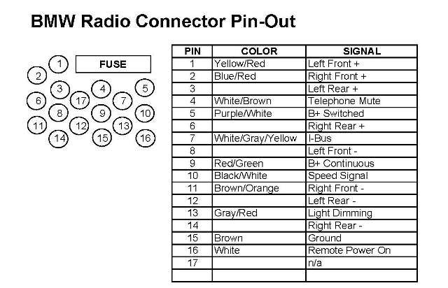 Bmw 328i Radio Stereo 6 Speaker System Wiring Diagram Car