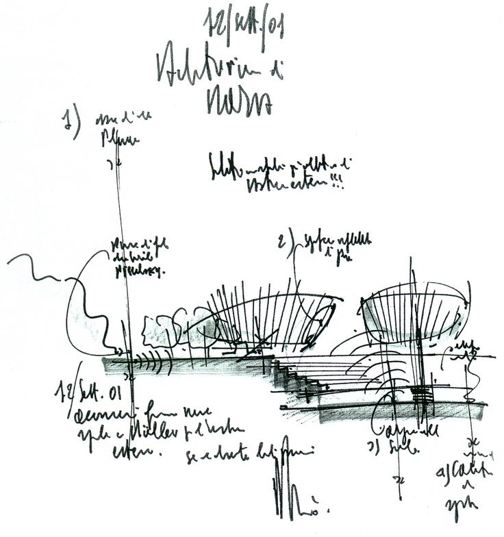 arquitectura + historia: Renzo Piano: Croquis para Pensar