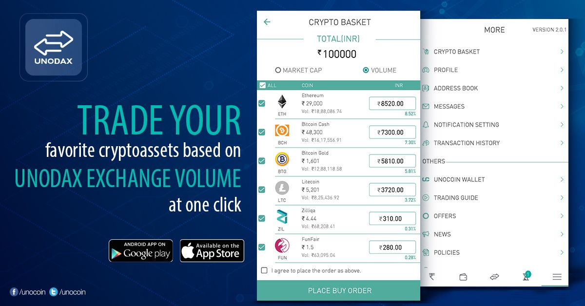 Trade your favourite cryptoassets based on Unodax