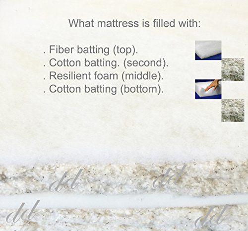 Brand New Royal Blue Traditional Japanese Floor Futon Mattresses Foldable Cushion Mats Yoga