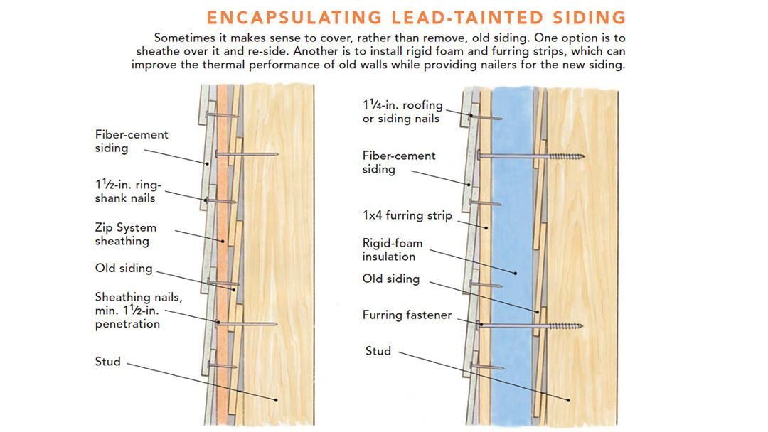 Best Re Side Over Lead Tainted Siding Installing Siding 640 x 480