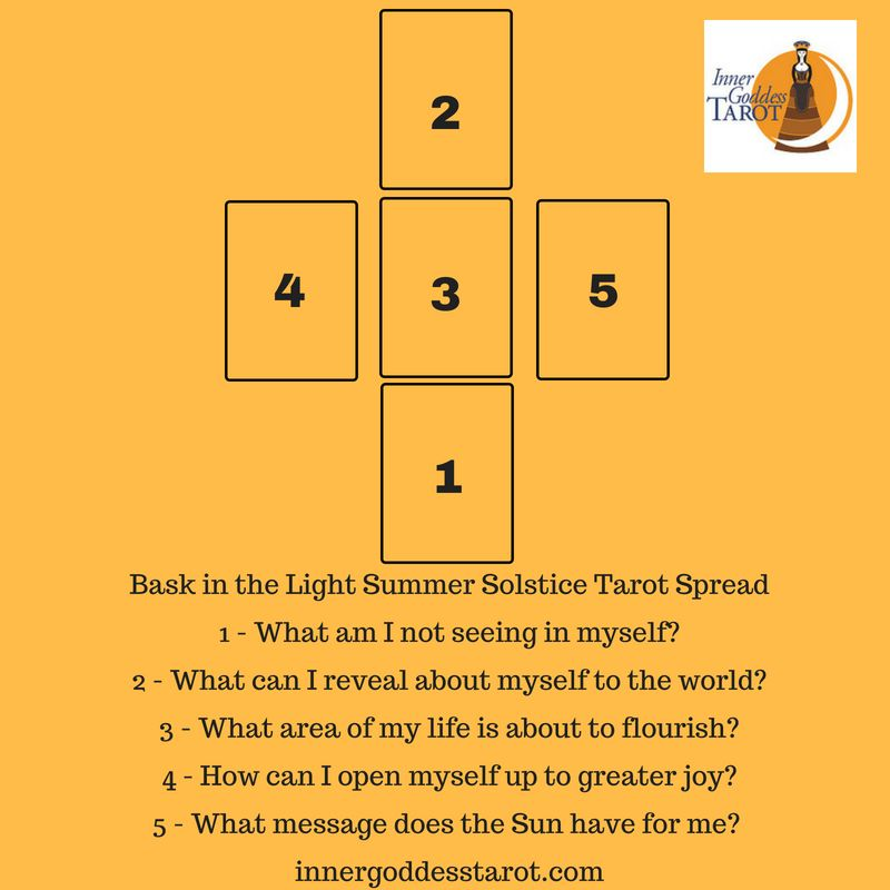 A Tarot Spread for the Summer Solstice