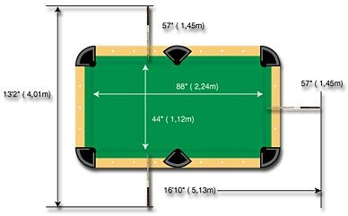 Espace disponible requis table de billard pinterest plus d 39 id es ta - Dimension table de billard standard ...